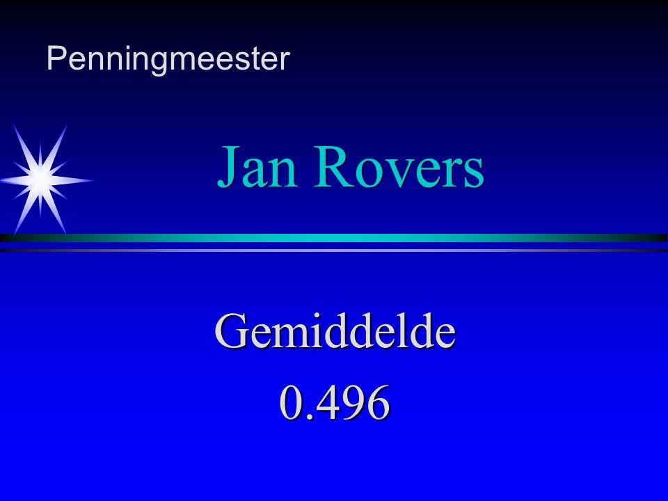 J (broer) Smulders Gemiddelde0.537 Lid.