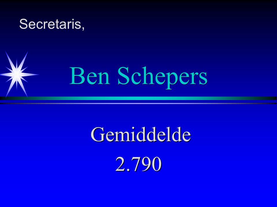 Poedelvrees Bestuur en Leden Poedelvrees Bestuur en Leden H.v.Rixtel Jan Rovers Penningmeester Th.Koppenens J.v.Rosmalen M.Antonissen Ben Schepers Secretaris Piet.