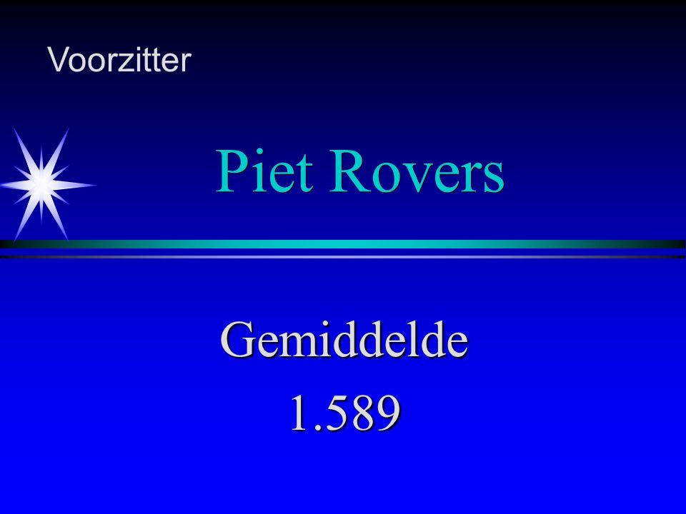 Marinus Antonissen Gemiddelde1.885 Lid.