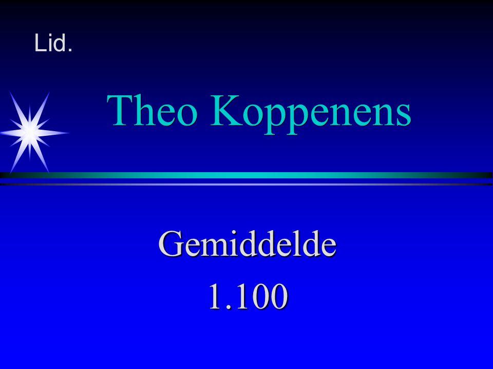 Piet Rovers Gemiddelde 1.589 Voorzitter
