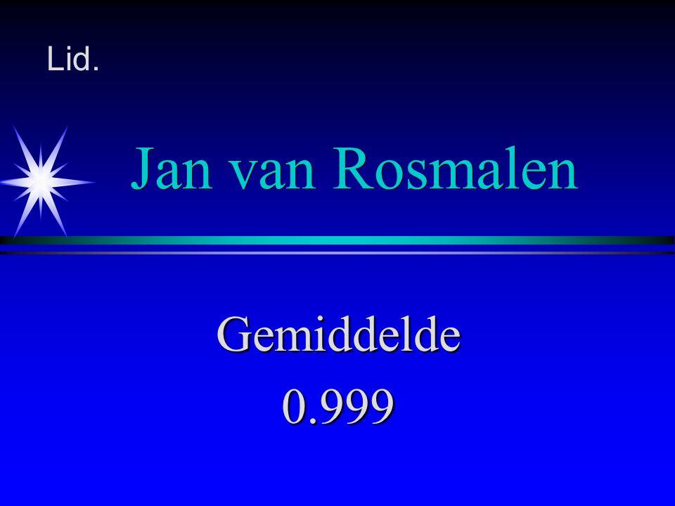 Theo Koppenens Gemiddelde1.100 Lid.