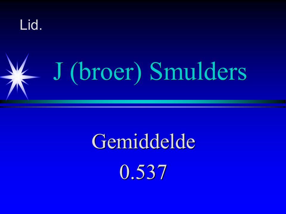 H.(Bertus)van Rixtel Gemiddelde0.674 Lid.