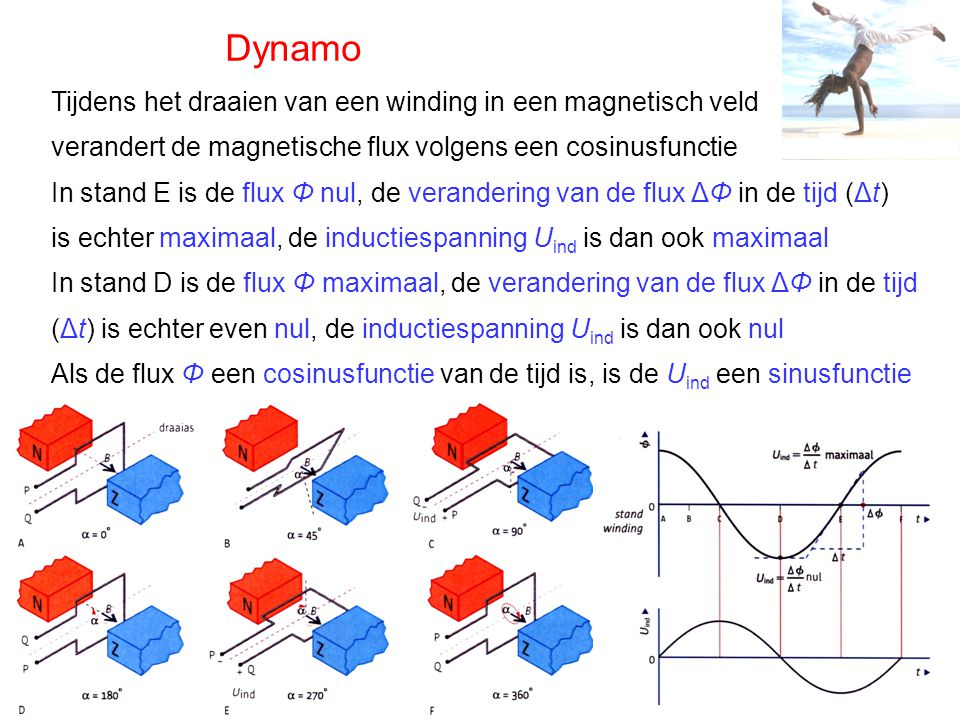 Wisselspanning en -stroom Een wisselspanning wordt gekenmerkt door een frequentie f en een topwaarde U max De tijdsduur van één volledige spanningsgolf is de periode T Voor frequentie en periode geldt: f is de frequentie (in Hz) T is de periode (in s) De formule voor een wisselspanning is: De formule voor een wisselstroom is: U max (in V) en I max (in A) zijn de topwaarden f is de frequentie (in Hz) U(t) is de spanning (in V) en I(t) de stroomsterkte (in A) op tijdstip t (in s)