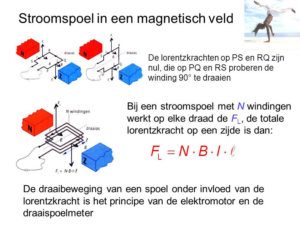 Stroomspoel in een magnetisch veld De lorentzkrachten op PS en RQ zijn nul, die op PQ en RS proberen de winding 90° te draaien Bij een stroomspoel met N windingen werkt op elke draad de F L, de totale lorentzkracht op een zijde is dan: De draaibeweging van een spoel onder invloed van de lorentzkracht is het principe van de elektromotor en de draaispoelmeter