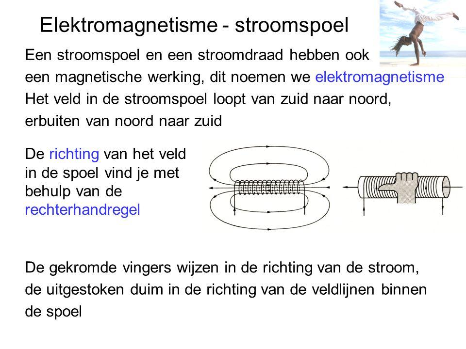 Elektromagnetisme - stroomspoel Een stroomspoel en een stroomdraad hebben ook een magnetische werking, dit noemen we elektromagnetisme Het veld in de stroomspoel loopt van zuid naar noord, erbuiten van noord naar zuid De richting van het veld in de spoel vind je met behulp van de rechterhandregel De gekromde vingers wijzen in de richting van de stroom, de uitgestoken duim in de richting van de veldlijnen binnen de spoel