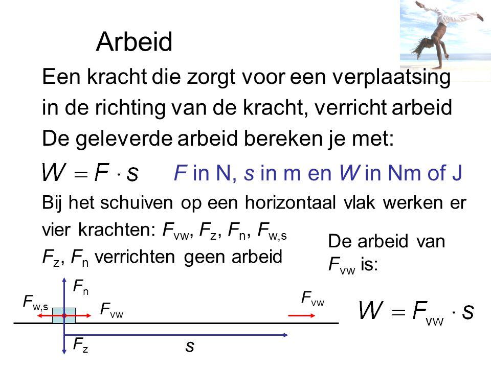 Arbeid in de richting van de kracht, verricht arbeid De geleverde arbeid bereken je met: F in N, s in m en W in Nm of J Bij het schuiven op een horizo