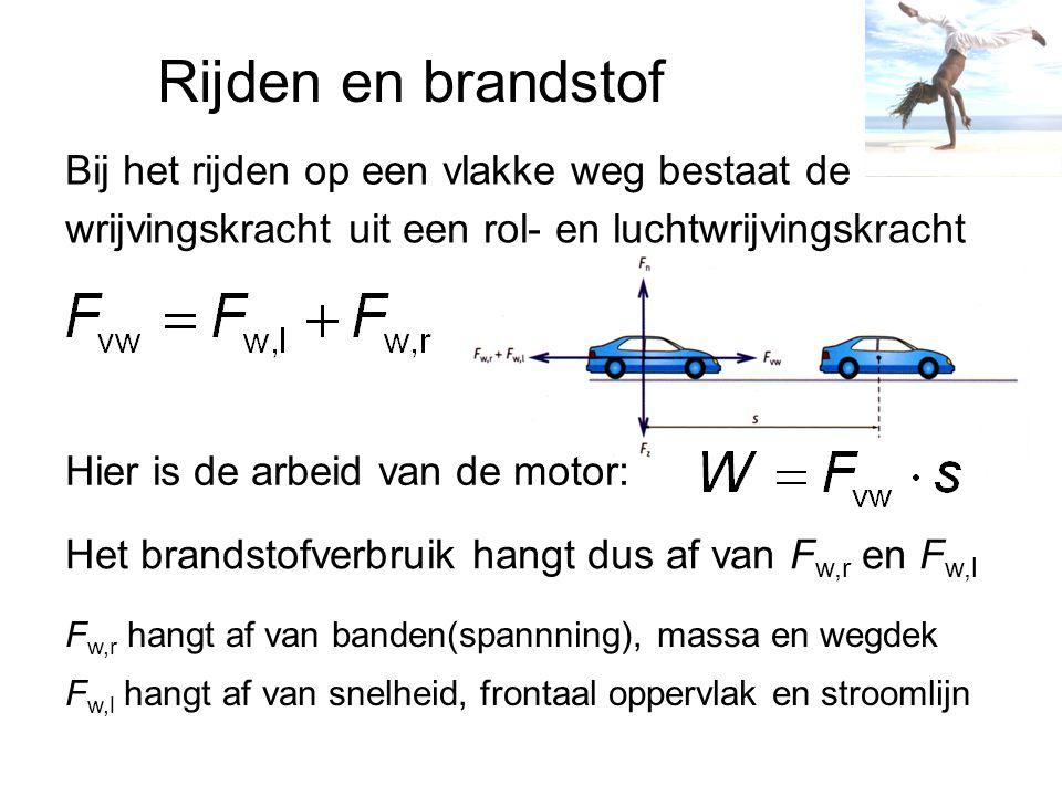 Rijden en brandstof Bij het rijden op een vlakke weg bestaat de wrijvingskracht uit een rol- en luchtwrijvingskracht Hier is de arbeid van de motor: H