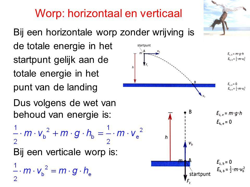 Bij een horizontale worp zonder wrijving is de totale energie in het startpunt gelijk aan de totale energie in het punt van de landing Dus volgens de wet van behoud van energie is: Worp: horizontaal en verticaal Bij een verticale worp is: