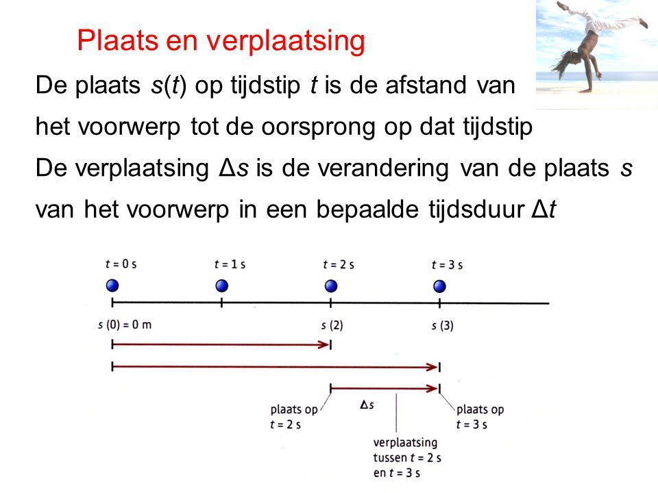 Plaats en verplaatsing De plaats s(t) op tijdstip t is de afstand van het voorwerp tot de oorsprong op dat tijdstip De verplaatsing Δs is de verandering van de plaats s van het voorwerp in een bepaalde tijdsduur Δt