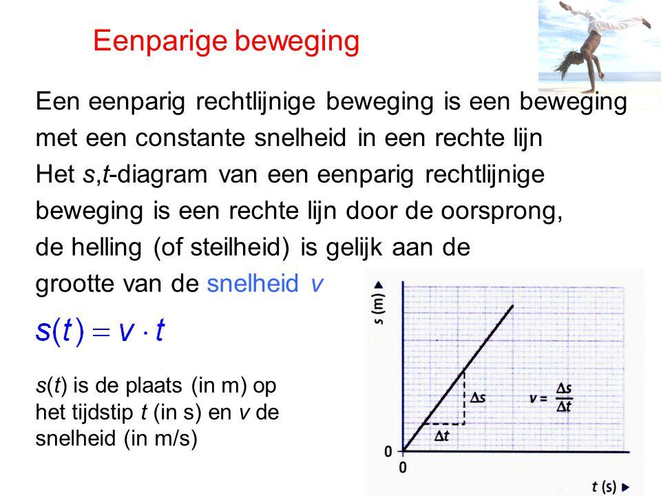 Eenparige beweging Het s,t-diagram van een eenparig rechtlijnige beweging is een rechte lijn door de oorsprong, de helling (of steilheid) is gelijk aan de grootte van de snelheid v s(t) is de plaats (in m) op het tijdstip t (in s) en v de snelheid (in m/s) Een eenparig rechtlijnige beweging is een beweging met een constante snelheid in een rechte lijn