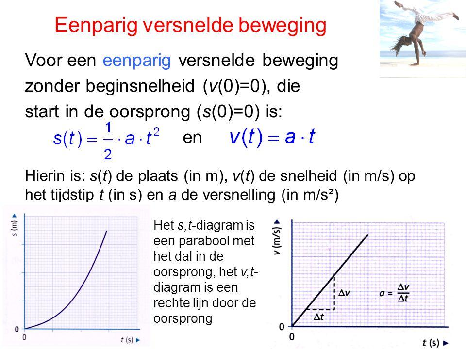 Voor een eenparig versnelde beweging Eenparig versnelde beweging zonder beginsnelheid (v(0)=0), die Hierin is: s(t) de plaats (in m), v(t) de snelheid (in m/s) op het tijdstip t (in s) en a de versnelling (in m/s²) start in de oorsprong (s(0)=0) is: en Het s,t-diagram is een parabool met het dal in de oorsprong, het v,t- diagram is een rechte lijn door de oorsprong