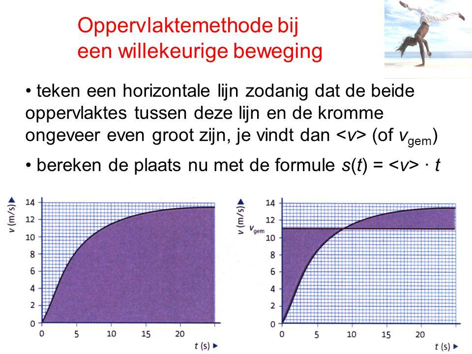 Oppervlaktemethode bij een willekeurige beweging teken een horizontale lijn zodanig dat de beide oppervlaktes tussen deze lijn en de kromme ongeveer even groot zijn, je vindt dan (of v gem ) bereken de plaats nu met de formule s(t) = · t