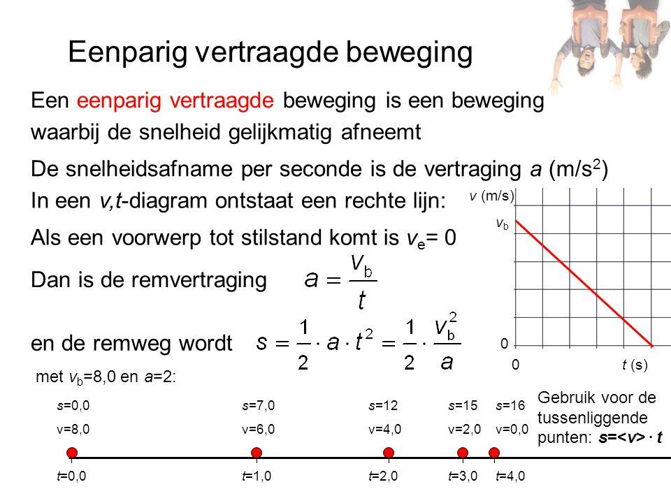 Eenparig vertraagde beweging v (m/s) t (s)0 0 Een eenparig vertraagde beweging is een beweging De snelheidsafname per seconde is de vertraging a (m/s