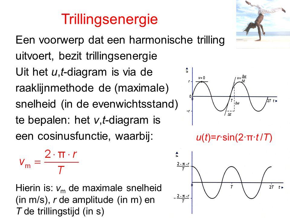 Trillingsenergie u(t)=r∙sin(2∙π∙t /T) Een voorwerp dat een harmonische trilling uitvoert, bezit trillingsenergie Uit het u,t-diagram is via de raaklijnmethode de (maximale) snelheid (in de evenwichtsstand) te bepalen: het v,t-diagram is een cosinusfunctie, waarbij: Hierin is: v m de maximale snelheid (in m/s), r de amplitude (in m) en T de trillingstijd (in s)