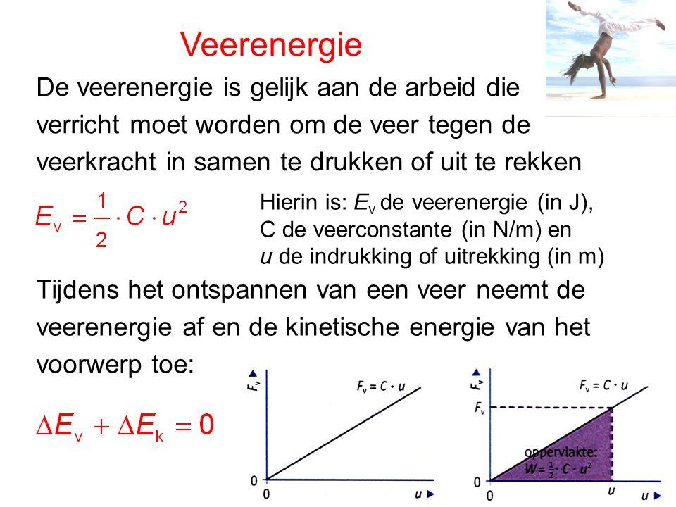 Veerenergie De veerenergie is gelijk aan de arbeid die verricht moet worden om de veer tegen de Hierin is: E v de veerenergie (in J), C de veerconstante (in N/m) en u de indrukking of uitrekking (in m) veerkracht in samen te drukken of uit te rekken Tijdens het ontspannen van een veer neemt de veerenergie af en de kinetische energie van het voorwerp toe: