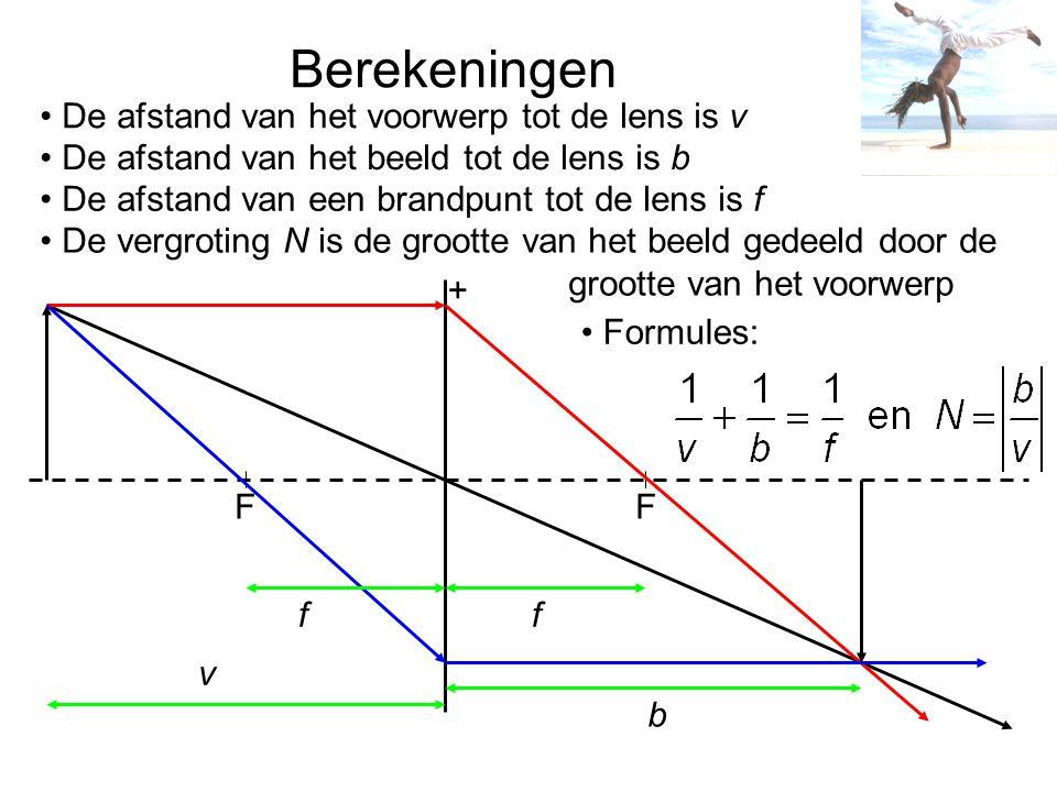 F F + Berekeningen De afstand van het voorwerp tot de lens is v v De afstand van het beeld tot de lens is b b De afstand van een brandpunt tot de lens