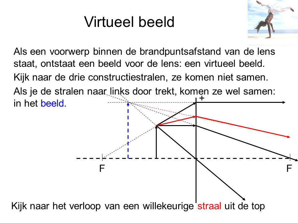 Negatieve lens F F _ Een negatieve lens geeft van een reëel voorwerp een virtueel beeld De twee constructiestralen door F zijn omgekeerd Lenzenformule en formule voor vergroting blijven onveranderd: V B