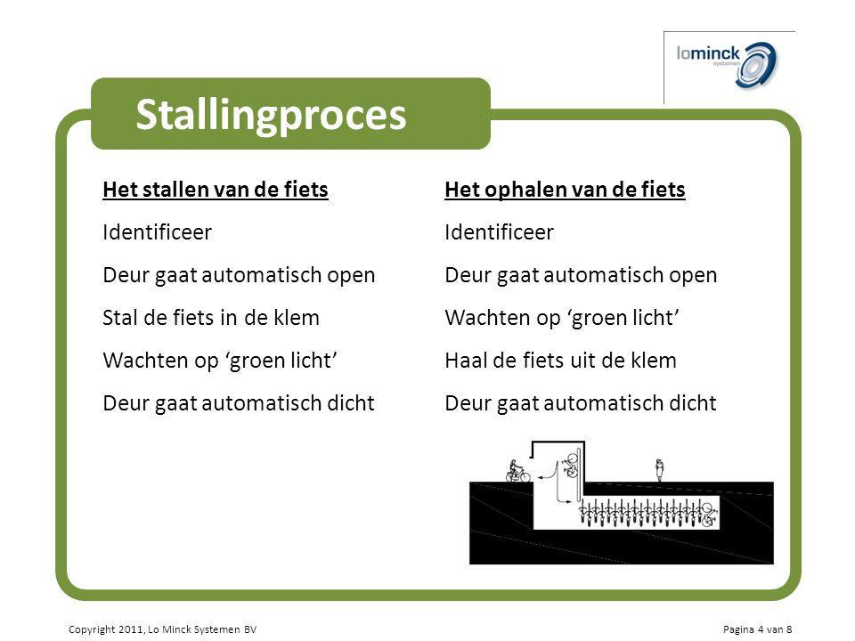 Copyright 2011, Lo Minck Systemen BV Stallingproces Het stallen van de fietsHet ophalen van de fietsIdentificeerDeur gaat automatisch open Stal de fie