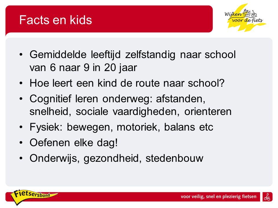 Facts en kids Gemiddelde leeftijd zelfstandig naar school van 6 naar 9 in 20 jaar Hoe leert een kind de route naar school? Cognitief leren onderweg: a