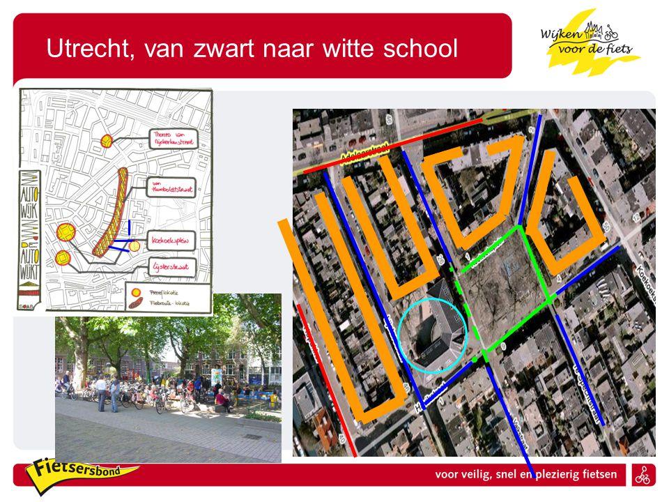 Nijmegen Limosterrein Nijmegen Limosterrein