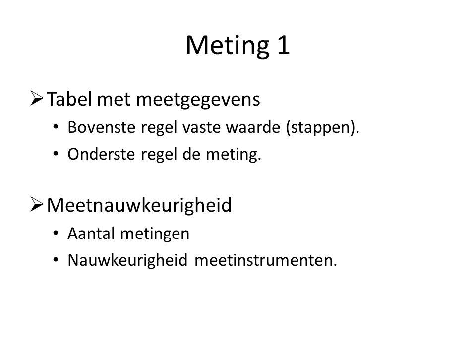 Meting 1  Tabel met meetgegevens Bovenste regel vaste waarde (stappen). Onderste regel de meting.  Meetnauwkeurigheid Aantal metingen Nauwkeurigheid