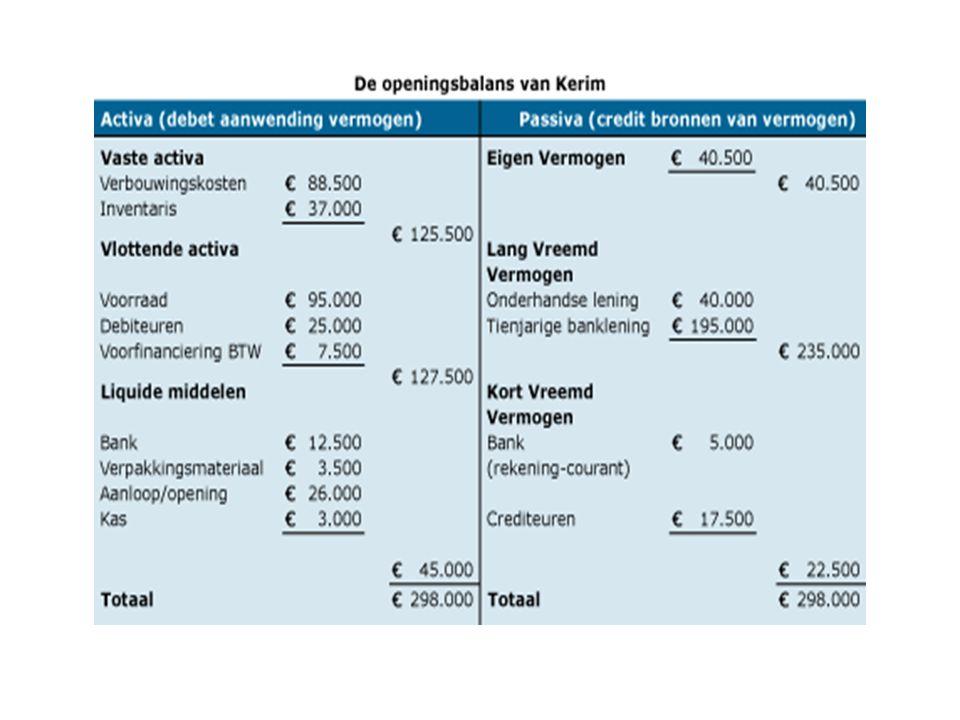 Stap 4 Theorie Openingsbalans lezen Oefenopgave 1 en 2 Opdracht opslaan onder Fin 4 (durfkapitaal, leverancierskrediet) uitleg Mailen naar baghdadia@talnet.nlbaghdadia@talnet.nl