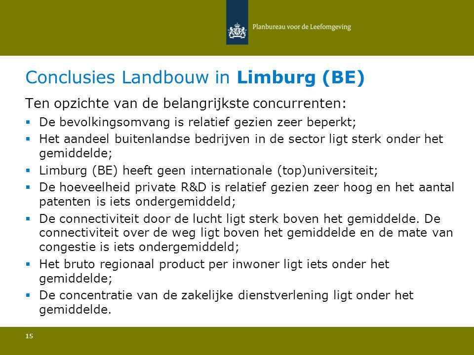 Conclusies Landbouw in Limburg (BE) 15 Ten opzichte van de belangrijkste concurrenten:  De bevolkingsomvang is relatief gezien zeer beperkt; Het aandeel buitenlandse bedrijven in de sector ligt sterk onder het gemiddelde; Limburg (BE) heeft geen internationale (top)universiteit; De hoeveelheid private R&D is relatief gezien zeer hoog en het aantal patenten is iets ondergemiddeld; De connectiviteit door de lucht ligt sterk boven het gemiddelde.