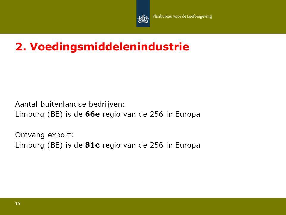 Aantal buitenlandse bedrijven: Limburg (BE) is de 66e regio van de 256 in Europa 16 2. Voedingsmiddelenindustrie Omvang export: Limburg (BE) is de 81e