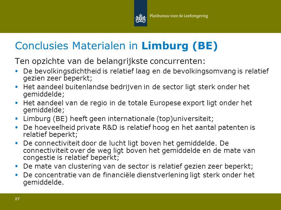 Conclusies Materialen in Limburg (BE) 27 Ten opzichte van de belangrijkste concurrenten:  De bevolkingsdichtheid is relatief laag en de bevolkingsomvang is relatief gezien zeer beperkt; Het aandeel buitenlandse bedrijven in de sector ligt sterk onder het gemiddelde; Het aandeel van de regio in de totale Europese export ligt onder het gemiddelde; Limburg (BE) heeft geen internationale (top)universiteit; De hoeveelheid private R&D is relatief hoog en het aantal patenten is relatief beperkt; De connectiviteit door de lucht ligt boven het gemiddelde.