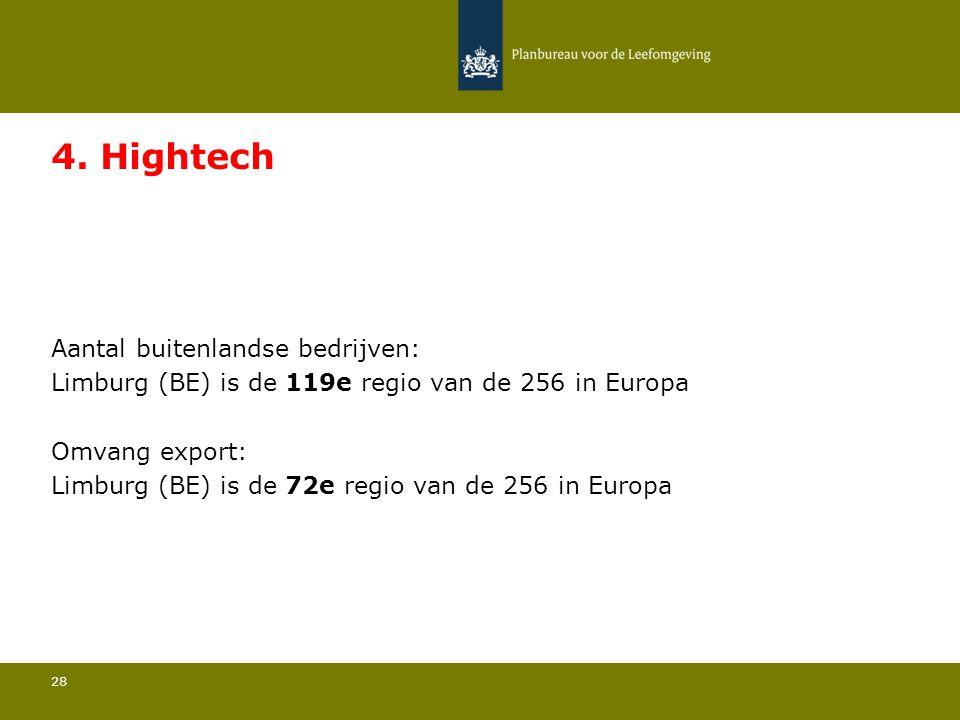 Aantal buitenlandse bedrijven: Limburg (BE) is de 119e regio van de 256 in Europa 28 4. Hightech Omvang export: Limburg (BE) is de 72e regio van de 25
