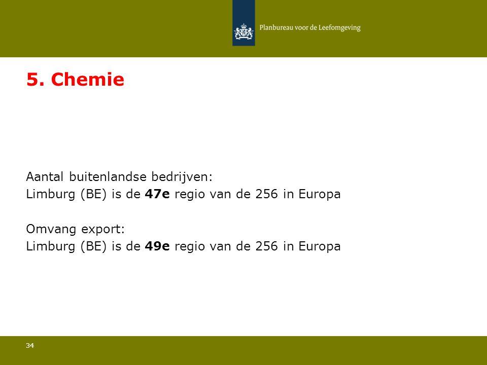Aantal buitenlandse bedrijven: Limburg (BE) is de 47e regio van de 256 in Europa 34 5. Chemie Omvang export: Limburg (BE) is de 49e regio van de 256 i