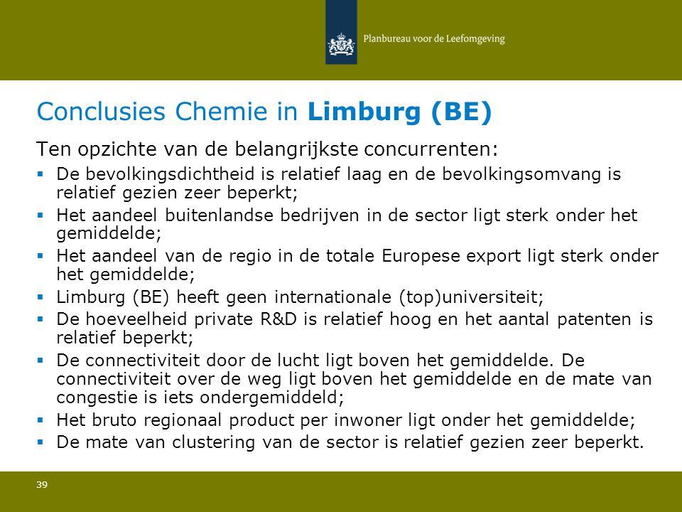Conclusies Chemie in Limburg (BE) 39 Ten opzichte van de belangrijkste concurrenten:  De bevolkingsdichtheid is relatief laag en de bevolkingsomvang is relatief gezien zeer beperkt; Het aandeel buitenlandse bedrijven in de sector ligt sterk onder het gemiddelde; Het aandeel van de regio in de totale Europese export ligt sterk onder het gemiddelde; Limburg (BE) heeft geen internationale (top)universiteit; De hoeveelheid private R&D is relatief hoog en het aantal patenten is relatief beperkt; De connectiviteit door de lucht ligt boven het gemiddelde.