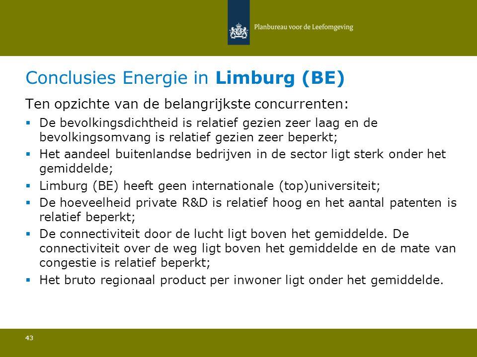Conclusies Energie in Limburg (BE) 43 Ten opzichte van de belangrijkste concurrenten:  De bevolkingsdichtheid is relatief gezien zeer laag en de bevolkingsomvang is relatief gezien zeer beperkt; Het aandeel buitenlandse bedrijven in de sector ligt sterk onder het gemiddelde; Limburg (BE) heeft geen internationale (top)universiteit; De hoeveelheid private R&D is relatief hoog en het aantal patenten is relatief beperkt; De connectiviteit door de lucht ligt boven het gemiddelde.