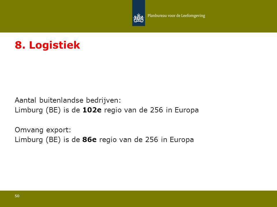 Aantal buitenlandse bedrijven: Limburg (BE) is de 102e regio van de 256 in Europa 50 8. Logistiek Omvang export: Limburg (BE) is de 86e regio van de 2