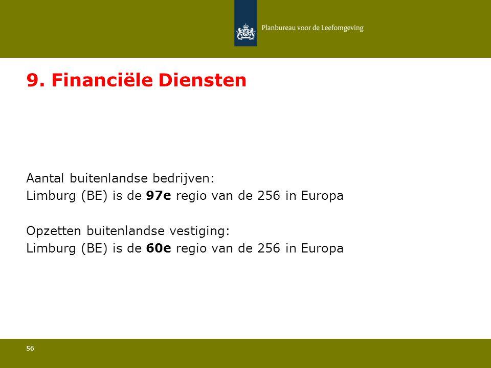 Aantal buitenlandse bedrijven: Limburg (BE) is de 97e regio van de 256 in Europa 56 9. Financiële Diensten Opzetten buitenlandse vestiging: Limburg (B