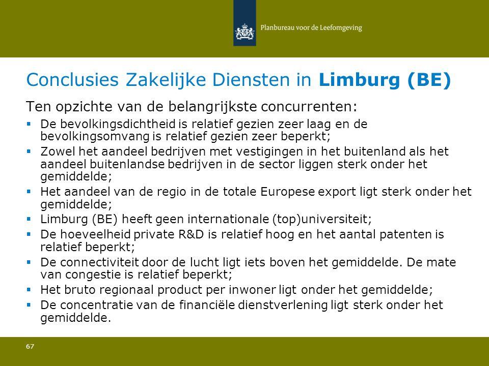 Conclusies Zakelijke Diensten in Limburg (BE) 67 Ten opzichte van de belangrijkste concurrenten:  De bevolkingsdichtheid is relatief gezien zeer laag en de bevolkingsomvang is relatief gezien zeer beperkt; Zowel het aandeel bedrijven met vestigingen in het buitenland als het aandeel buitenlandse bedrijven in de sector liggen sterk onder het gemiddelde; Het aandeel van de regio in de totale Europese export ligt sterk onder het gemiddelde; Limburg (BE) heeft geen internationale (top)universiteit; De hoeveelheid private R&D is relatief hoog en het aantal patenten is relatief beperkt; De connectiviteit door de lucht ligt iets boven het gemiddelde.