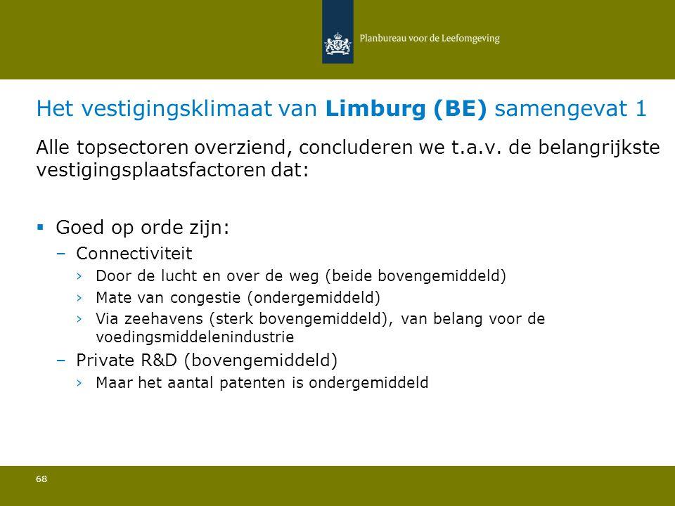 Het vestigingsklimaat van Limburg (BE) samengevat 1 68 Alle topsectoren overziend, concluderen we t.a.v. de belangrijkste vestigingsplaatsfactoren dat