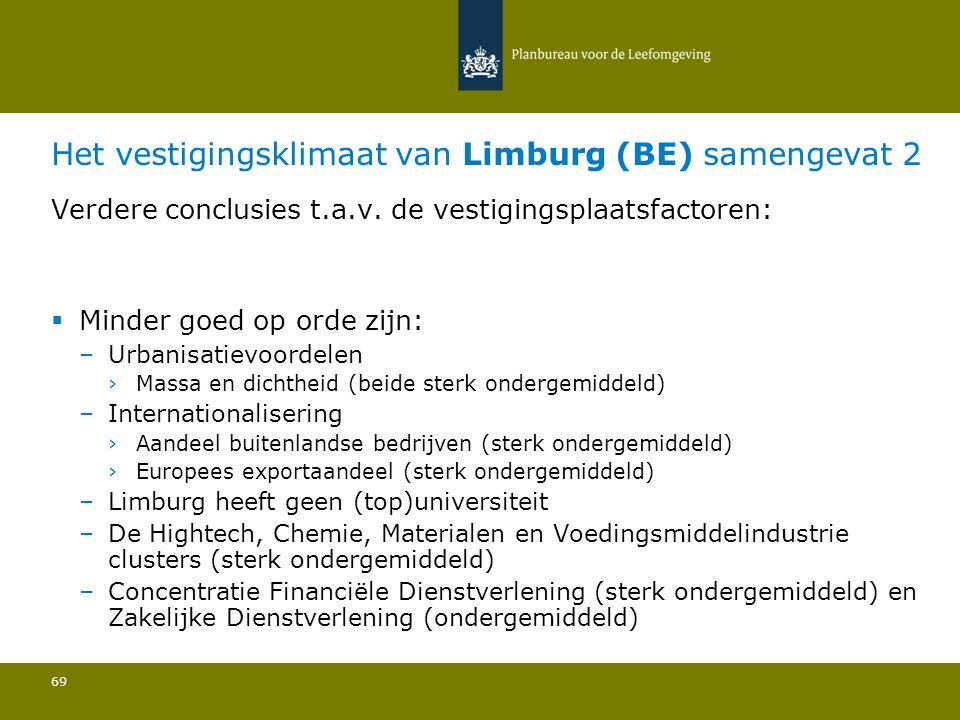 Het vestigingsklimaat van Limburg (BE) samengevat 2 69 Verdere conclusies t.a.v. de vestigingsplaatsfactoren:  Minder goed op orde zijn: –Urbanisatie