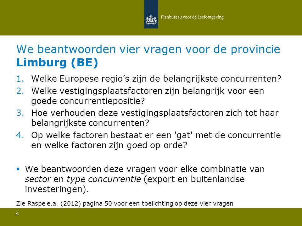 We beantwoorden vier vragen voor de provincie Limburg (BE) 9 1.Welke Europese regio's zijn de belangrijkste concurrenten? 2.Welke vestigingsplaatsfact