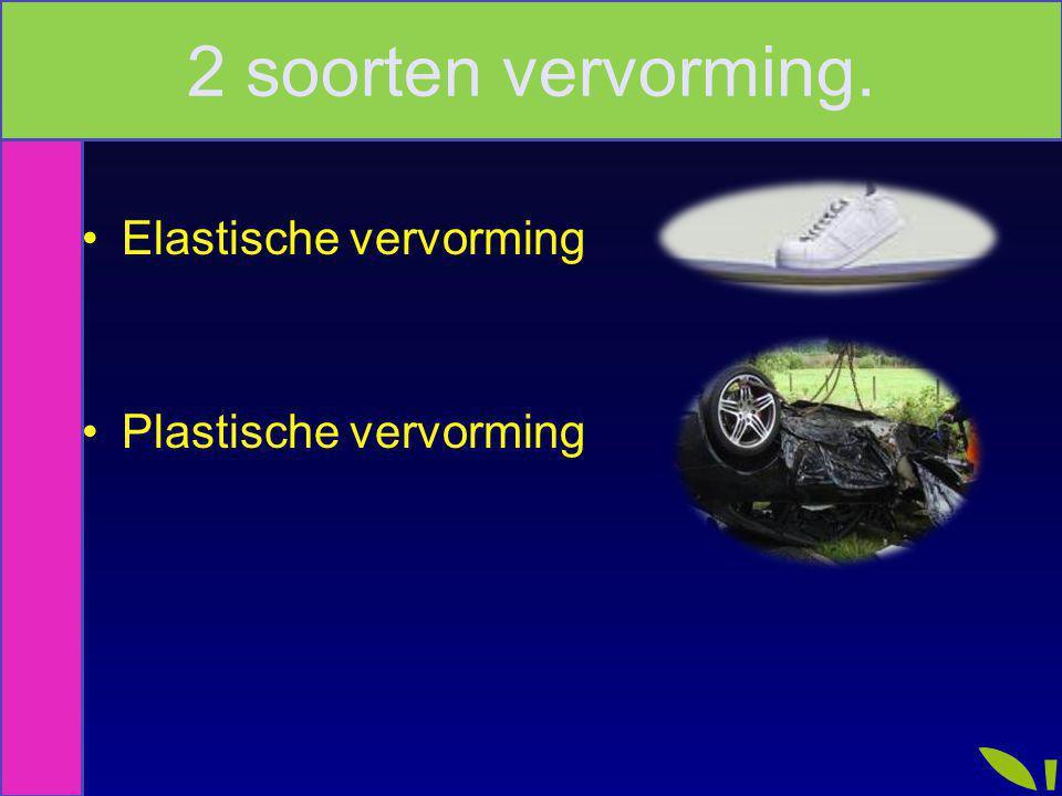 Elastische vervorming Plastische vervorming 2 soorten vervorming.