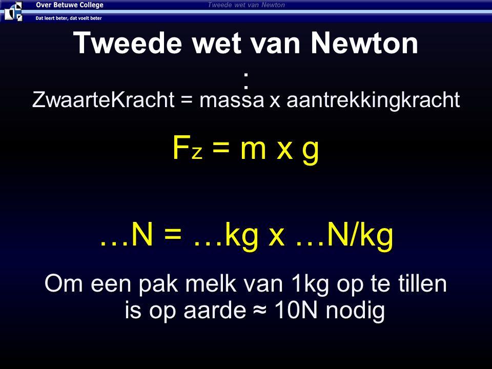 : Tweede wet van Newton : ZwaarteKracht = massa x aantrekkingkracht F z = m x g …N = …kg x …N/kg Om een pak melk van 1kg op te tillen is op aarde ≈ 10