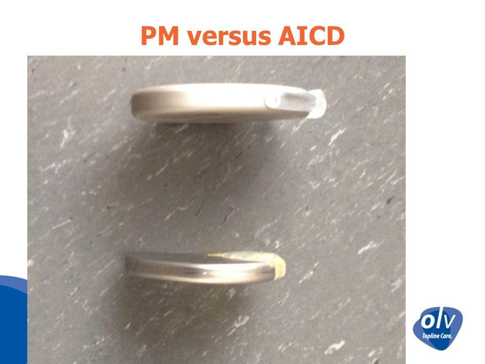 PM versus AICD