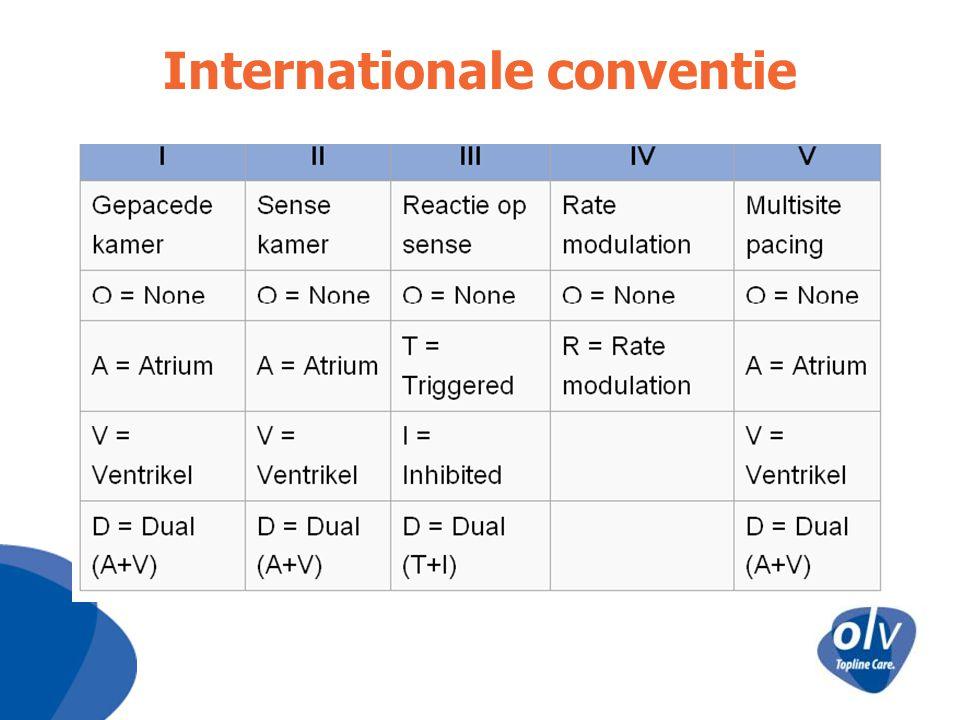 Internationale conventie