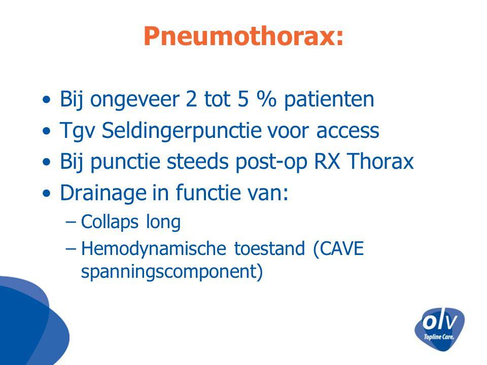 Pneumothorax: Bij ongeveer 2 tot 5 % patienten Tgv Seldingerpunctie voor access Bij punctie steeds post-op RX Thorax Drainage in functie van: –Collaps