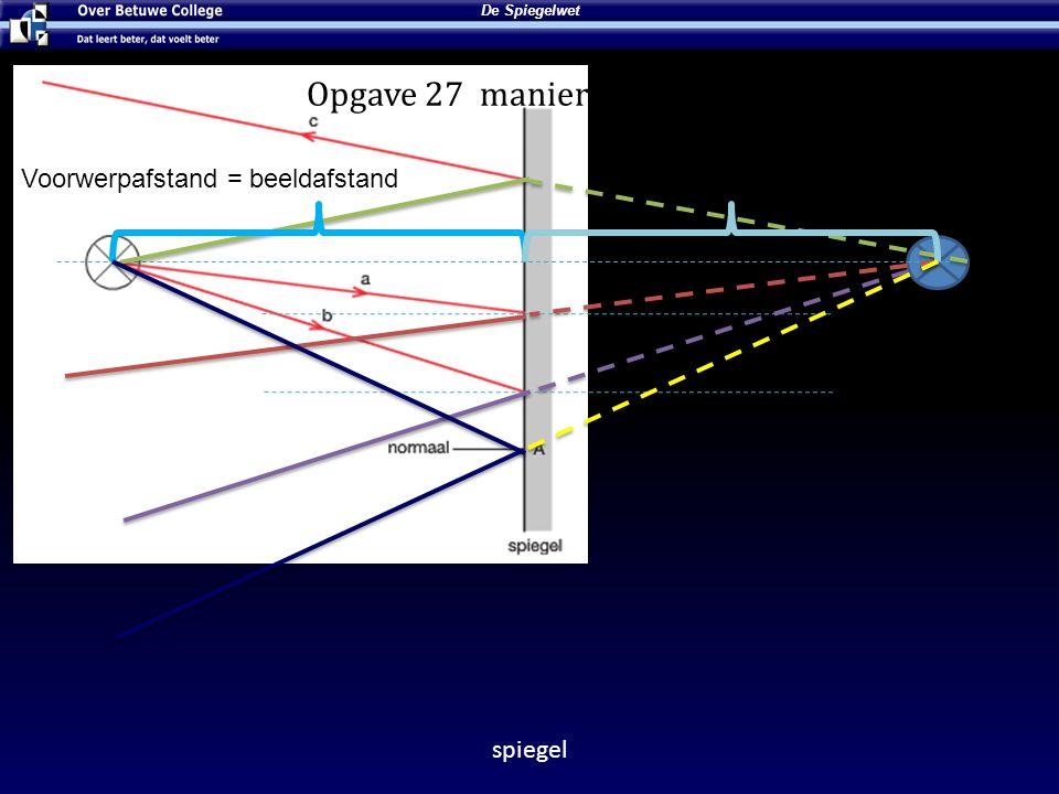 De Spiegelwet spiegel Lees de ∠i ∠t = 36° Voorwerpafstand = beeldafstand Opgave 27 manier 2