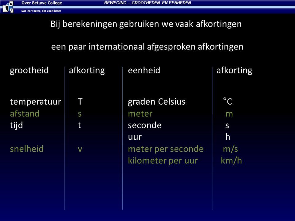 Algemeen natuurkundig formaat grootheid = waarde factor eenheid T = 23 °C t = 2,5 h s = 304 km v = 121,6 km/h BEWEGING – GROOTHEDEN EN EENHEDEN temperatuur = 23 graden Celsius tijd = 2,5 uur afstand = 304 kilometer snelheid = 121,6 kilometer per uur