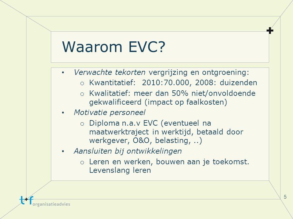5 Waarom EVC.