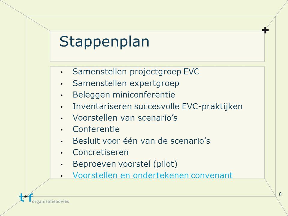 8 Stappenplan Samenstellen projectgroep EVC Samenstellen expertgroep Beleggen miniconferentie Inventariseren succesvolle EVC-praktijken Voorstellen van scenario's Conferentie Besluit voor één van de scenario's Concretiseren Beproeven voorstel (pilot) Voorstellen en ondertekenen convenant