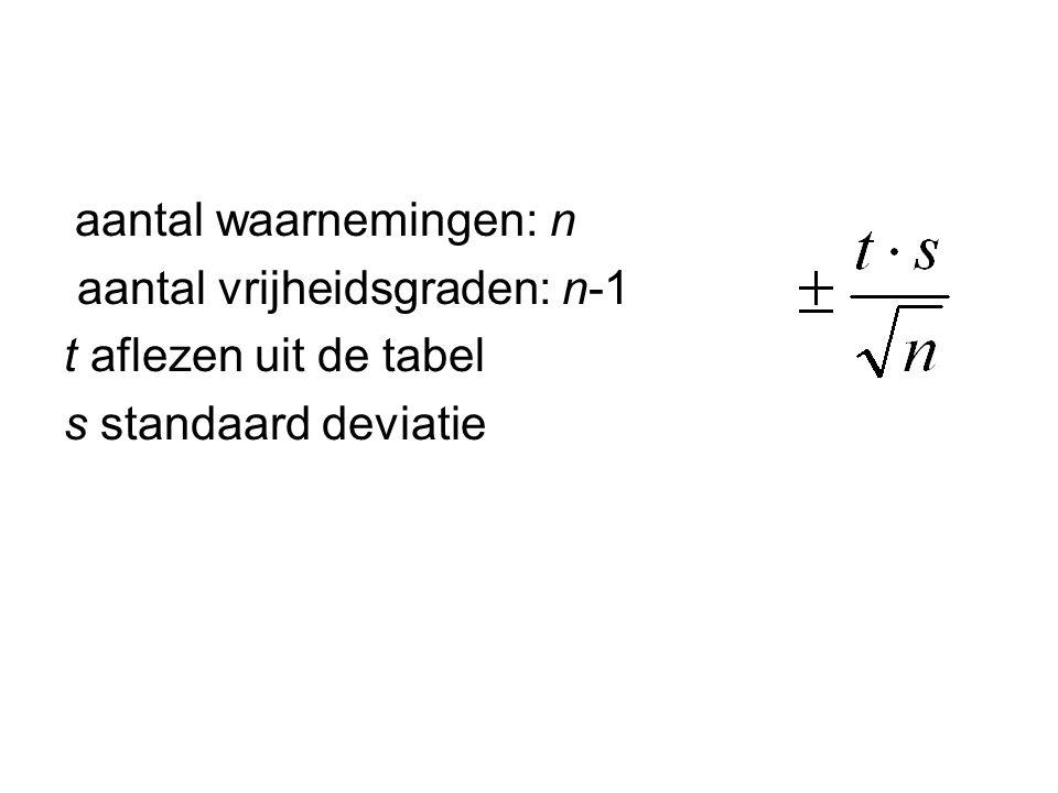aantal waarnemingen: n aantal vrijheidsgraden: n-1 t aflezen uit de tabel s standaard deviatie