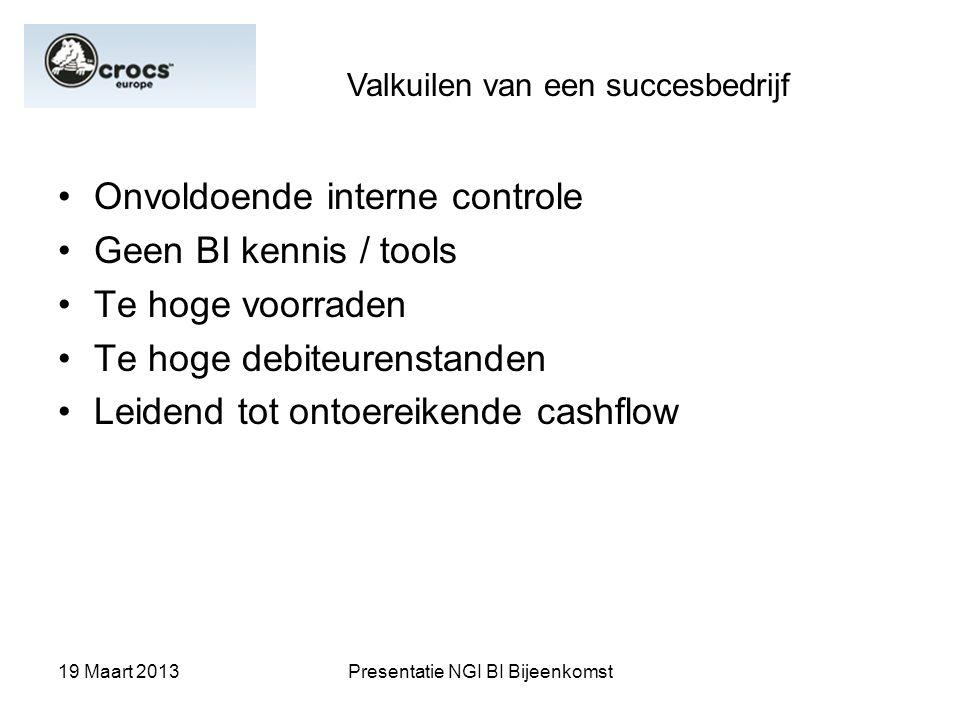 19 Maart 2013Presentatie NGI BI Bijeenkomst Onvoldoende interne controle Geen BI kennis / tools Te hoge voorraden Te hoge debiteurenstanden Leidend to